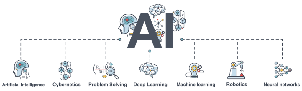 AI in Manufacturing